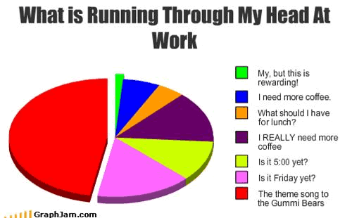 20 Funny Job Related Charts and Graphs | JobMob
