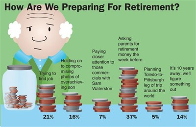 how are we preparing for retirement