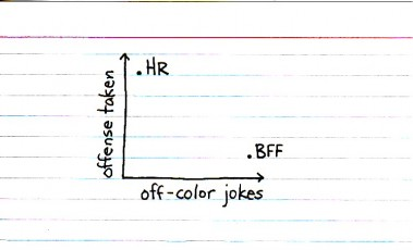 Off-color jokes hr cartoon