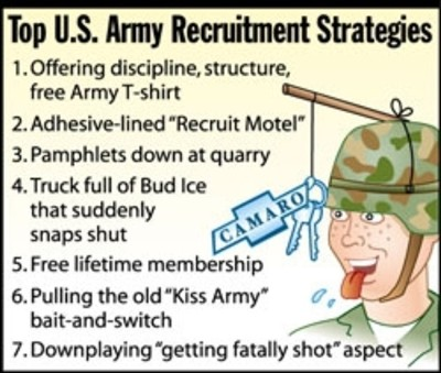top US army recruitment strategies