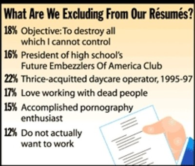 what are we excluding from our resume