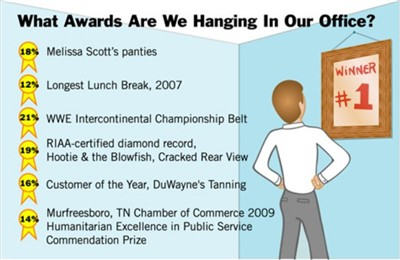what awards are we hanging in our office