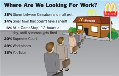 where are we looking for work