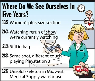 where do we see ourselves in five years