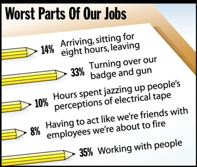 worst parts of our jobs