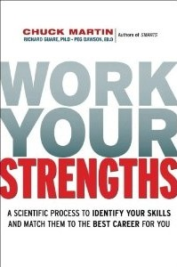 Work Your Strengths