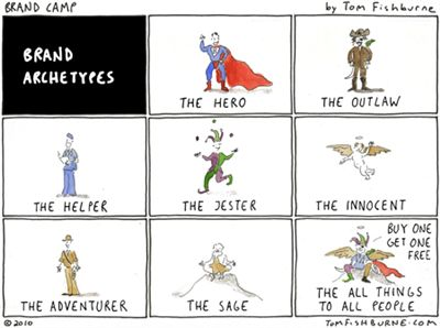 brand archetypes cartoon