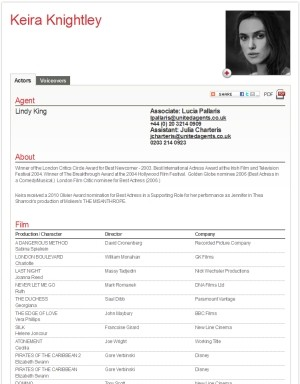 keira knightley actor resume