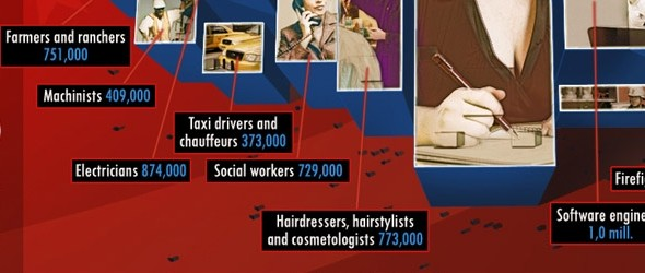 labor day by the numbers infographic