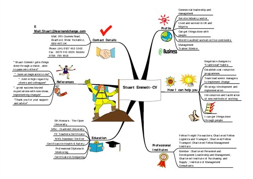 26 Awesome Resume Mind Map Examples Jobmob