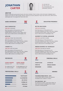 Emske modern resume template design