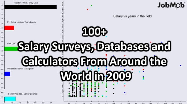 100+ Salary Surveys, Databases and Calculators From Around the World in 2009