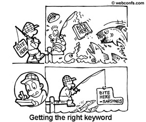 getting the right keyword cartoon