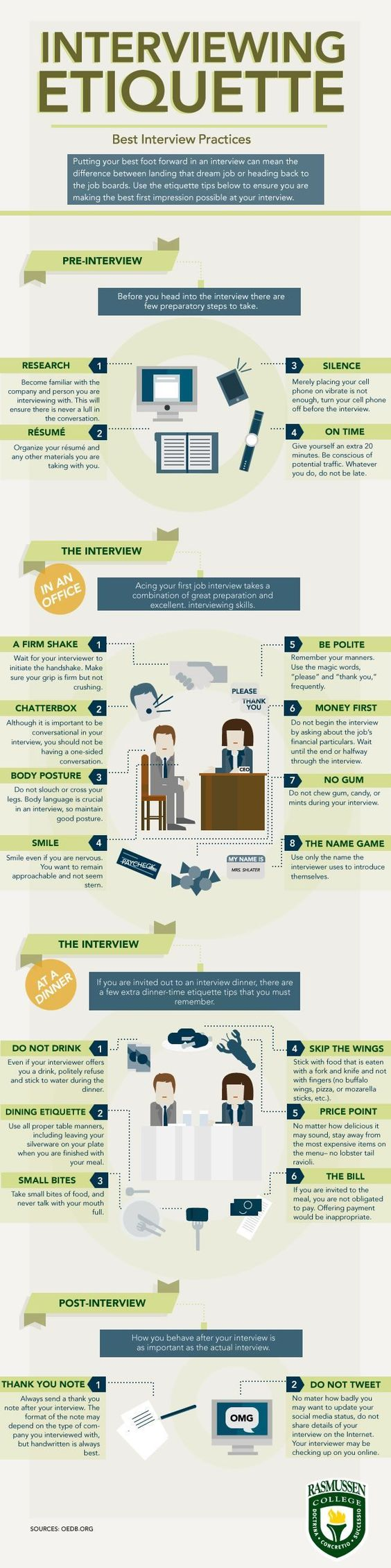 interviewing etiquette cheat sheet