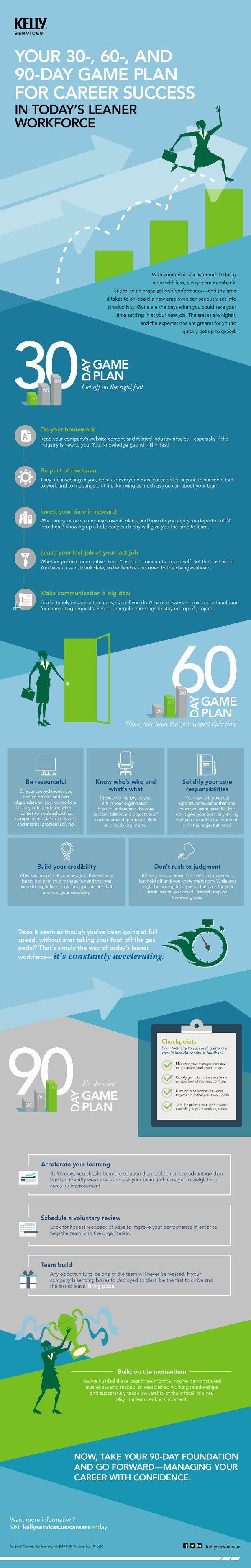 your 90 day game plan for career success cheat sheet