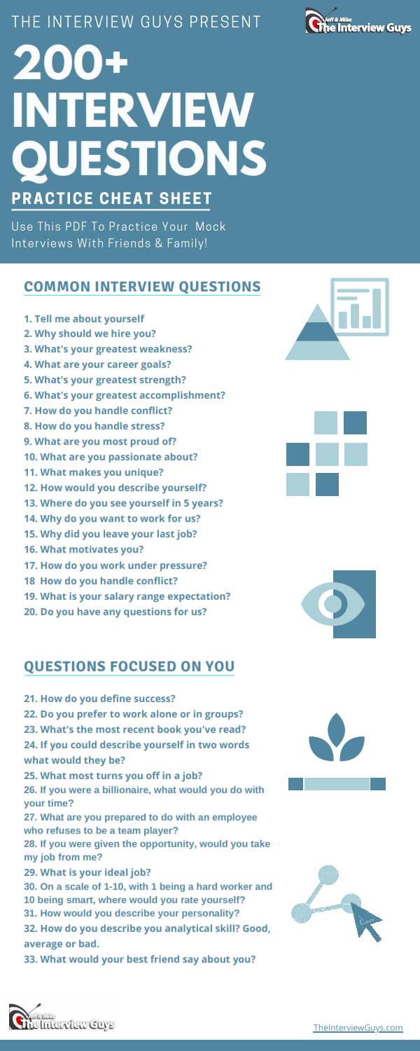 The-Interview-Guys-Master-List-Of-200-Interview-Questions_001 cheat sheet