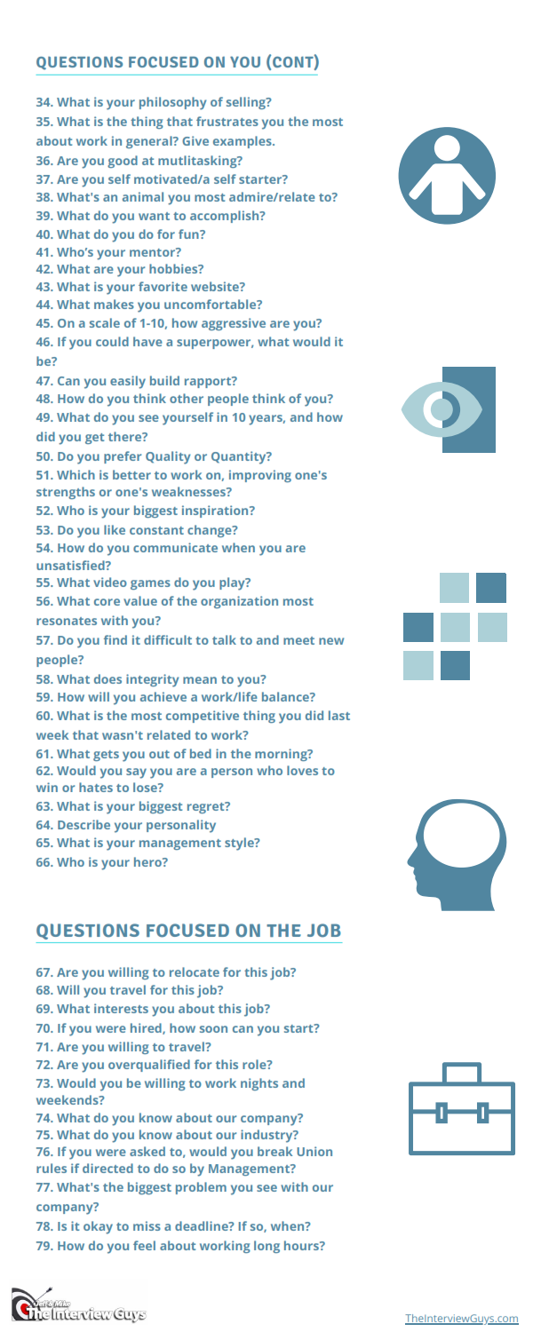 The-Interview-Guys-Master-List-Of-200-Interview-Questions_002 cheat sheet