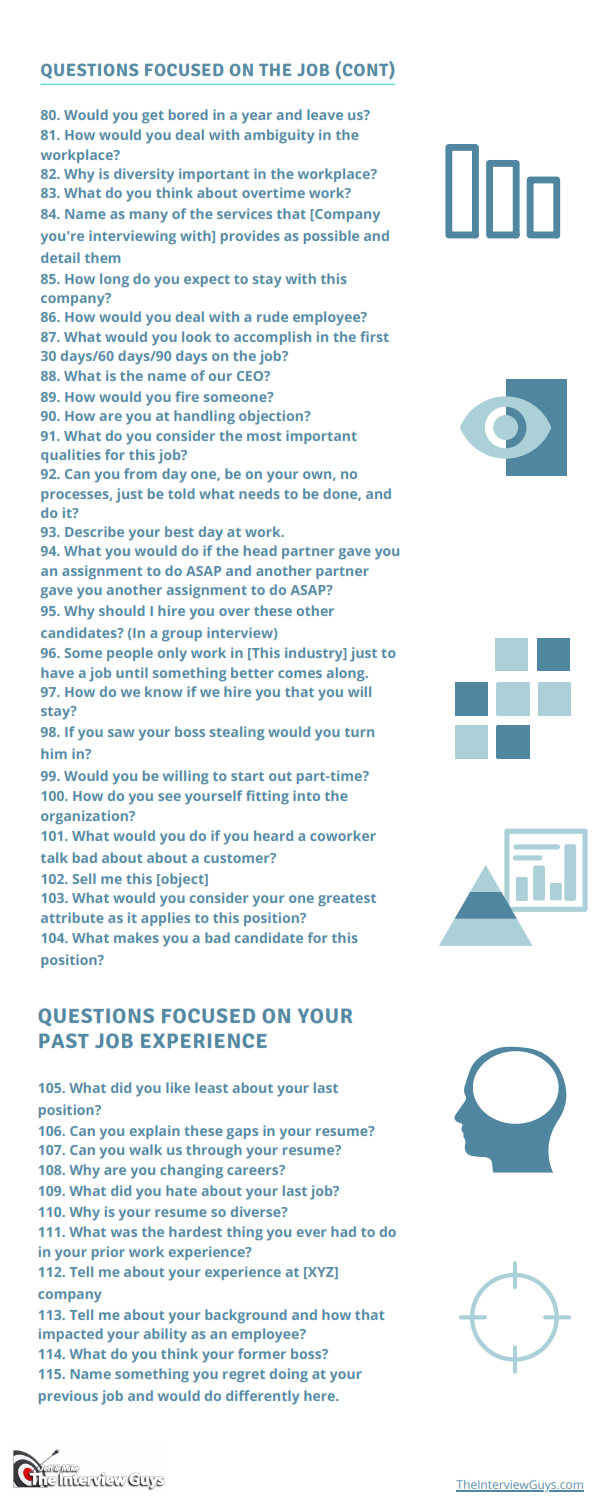 The-Interview-Guys-Master-List-Of-200-Interview-Questions_003 cheat sheet