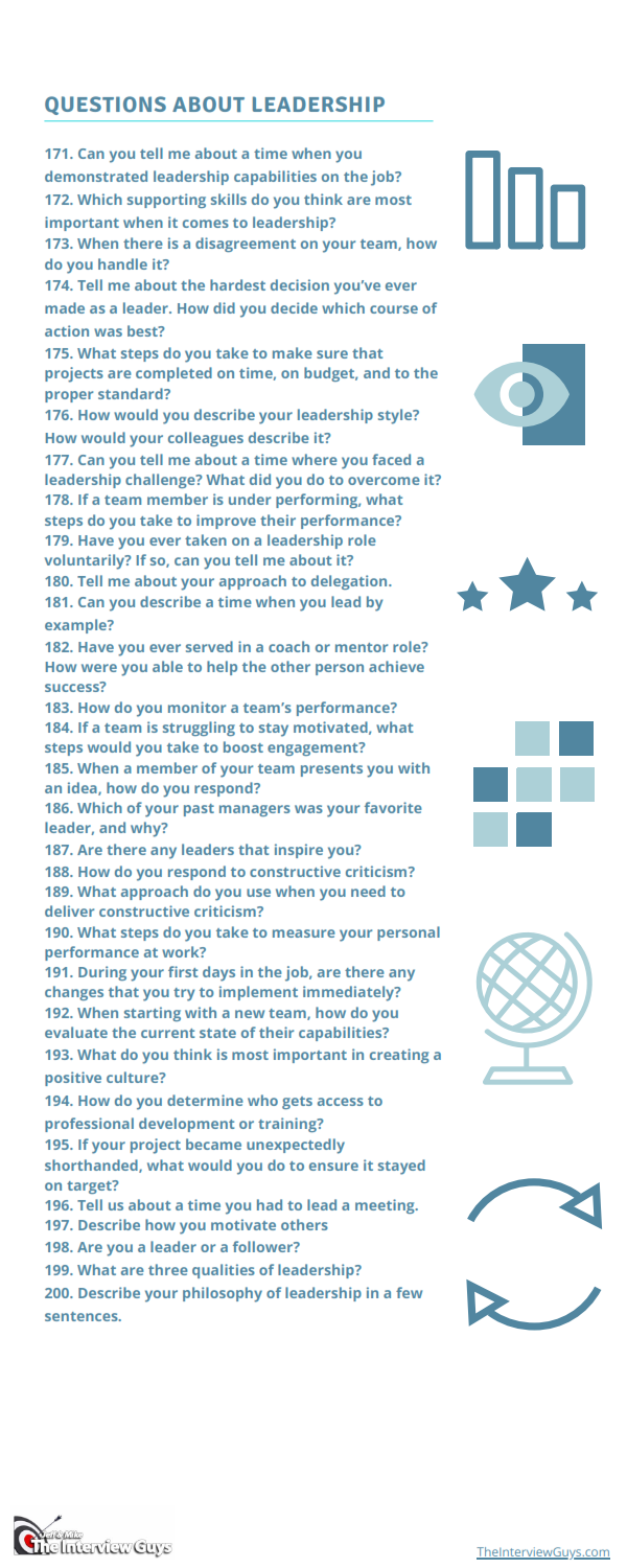 The-Interview-Guys-Master-List-Of-200-Interview-Questions_006 cheat sheet
