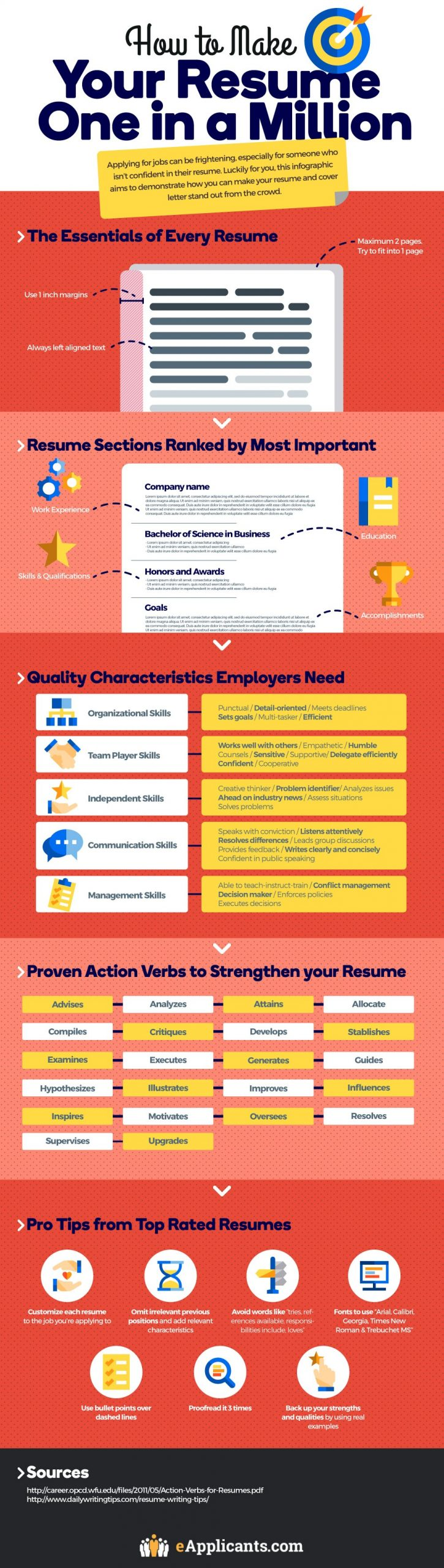 how to make your resume one in a million cheat sheet