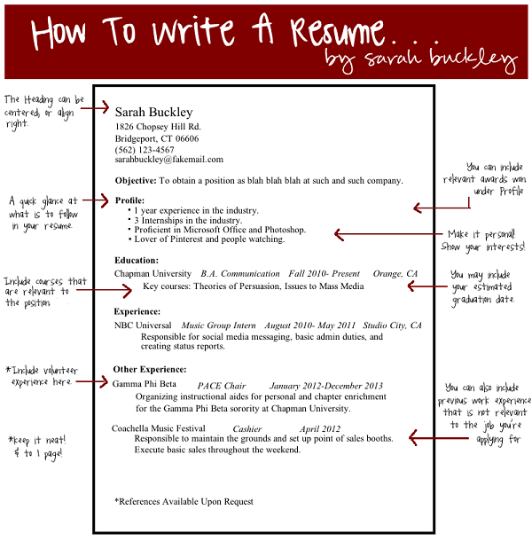 how to write a resume cheat sheet