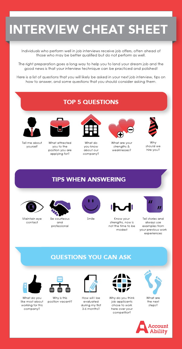 interview questions cheat sheet