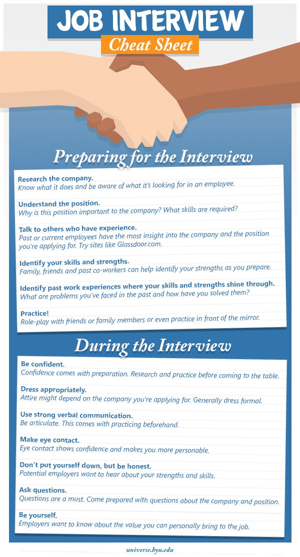 secrets to a successful job interview cheat sheet