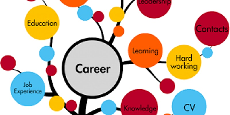 Career pathways /counseling and referrals to Silicon Valley jobs